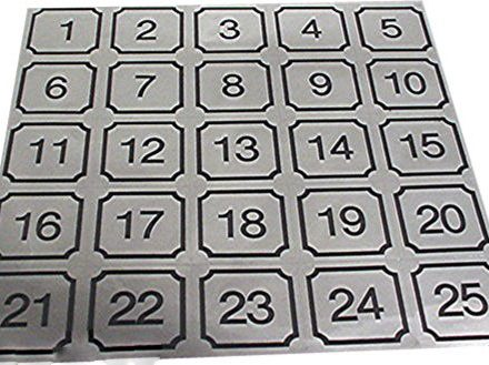 Laundry Stickers & Decals Number Decals – Individual 76-100 #Z-7610-DECA